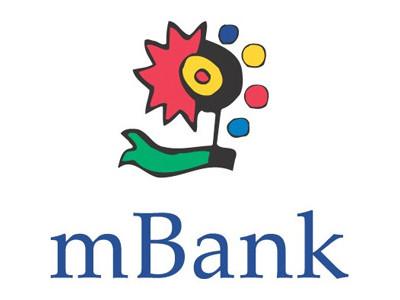 Nejlepší banky v ČR